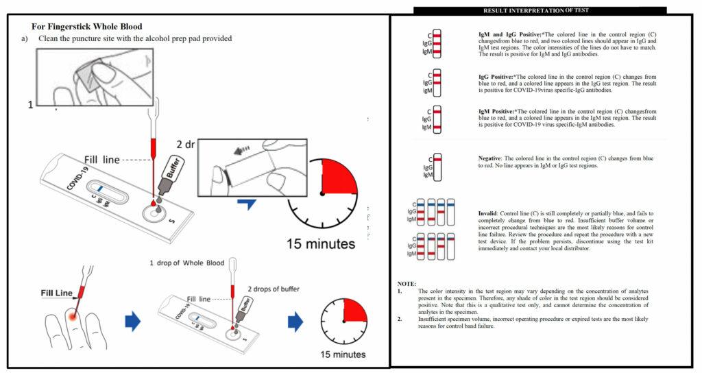 Antibody Test How to Use